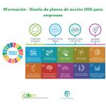 La sostenibilidad en las empresas: una cuestión estructural que ha venido para quedarse