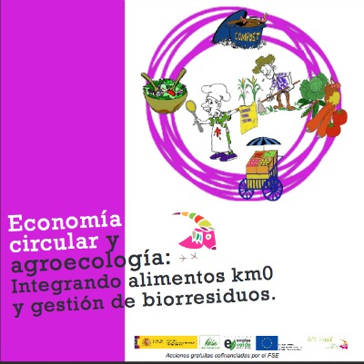 economía circular agroecología
